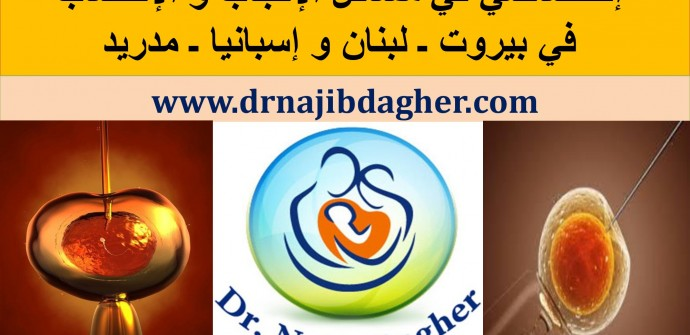 Dr. Najib Dagher, Gynecology & Fertility specialist in Lebanon & Spain